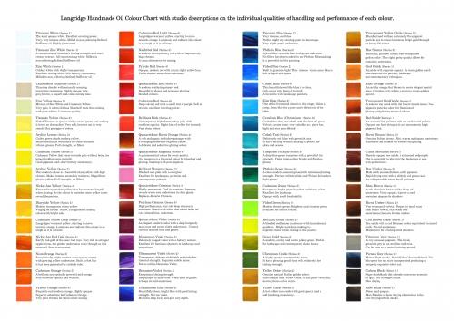 Langridge Oil Paint Colour Chart
